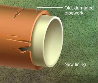 Best Trenchless Sewer Pipe Replacement Services in ca